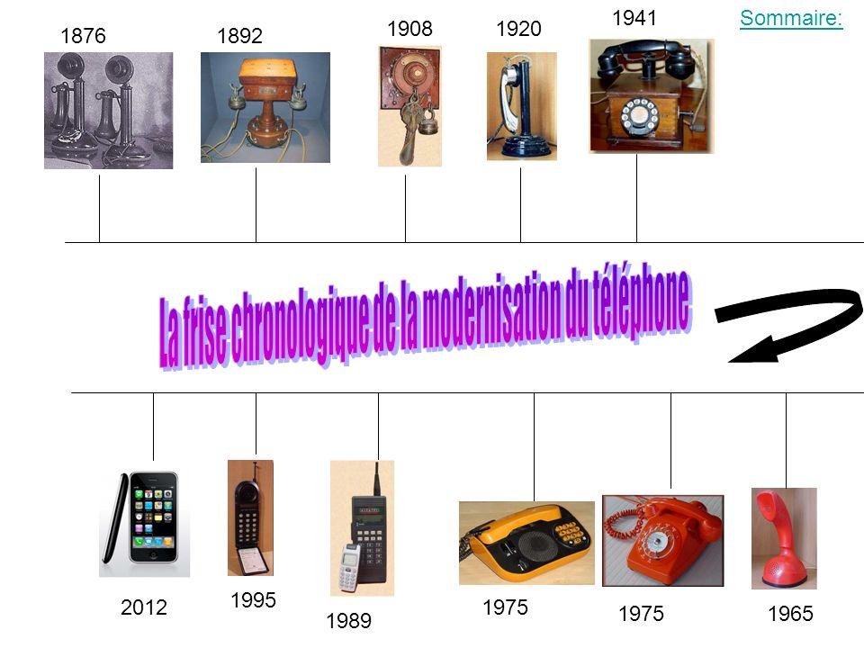La frise chronologique de la modernisation du téléphone