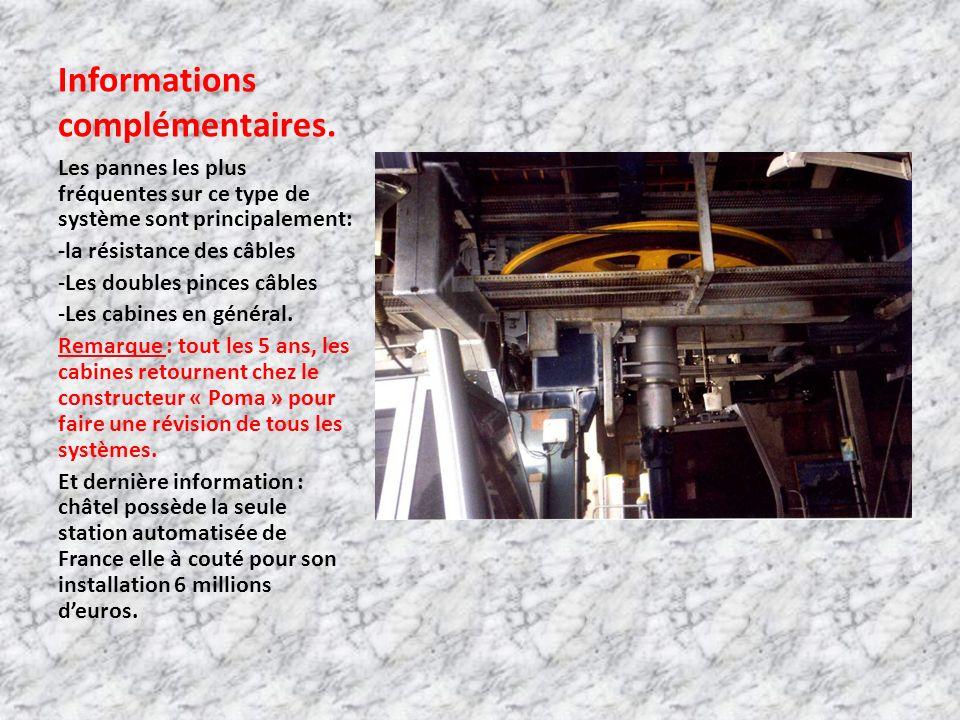 Informations complémentaires.
