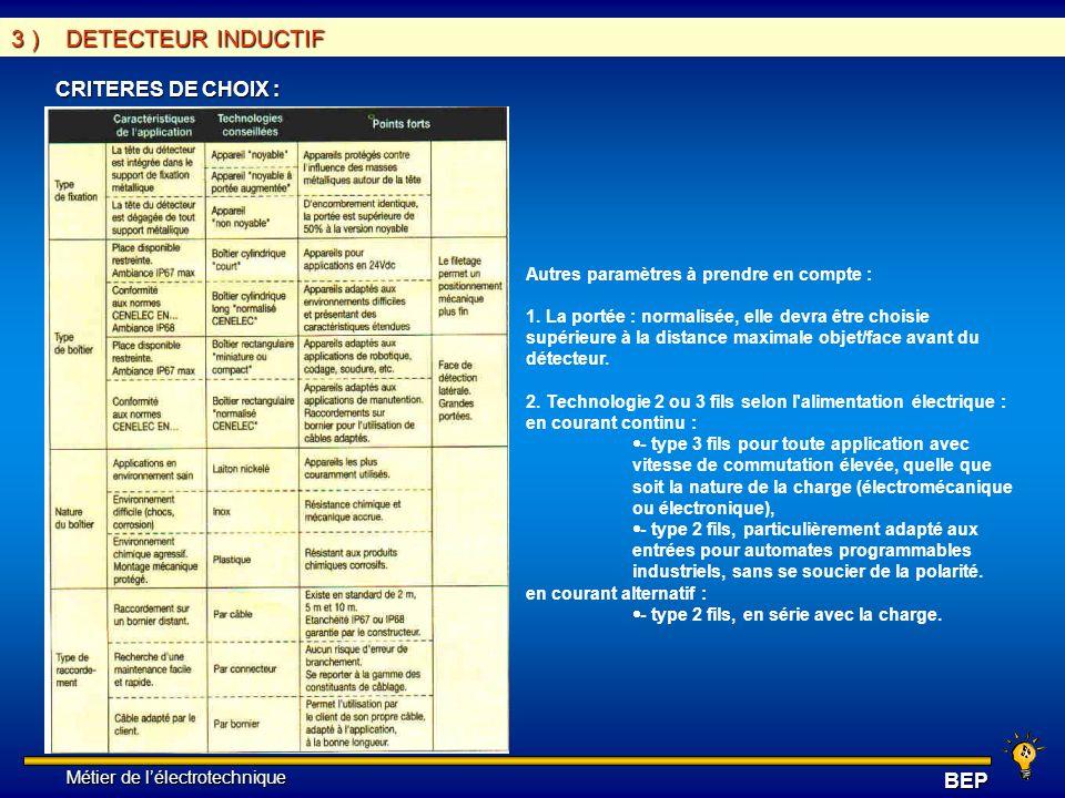 3 ) DETECTEUR INDUCTIF CRITERES DE CHOIX :