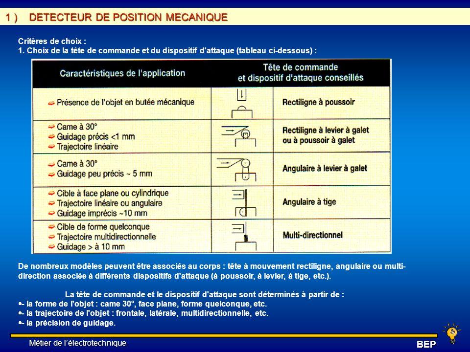 1 ) DETECTEUR DE POSITION MECANIQUE