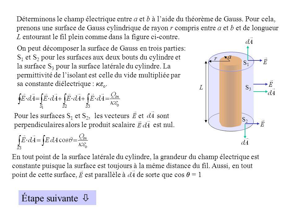 Déterminons le champ électrique entre a et b à l'aide du théorème de Gauss. Pour cela, prenons une surface de Gauss cylindrique de rayon r compris entre a et b et de longueur L entourant le fil plein comme dans la figure ci-contre.