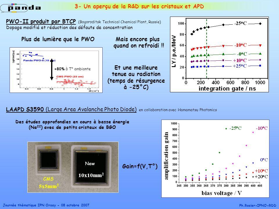 3- Un aperçu de la R&D sur les cristaux et APD