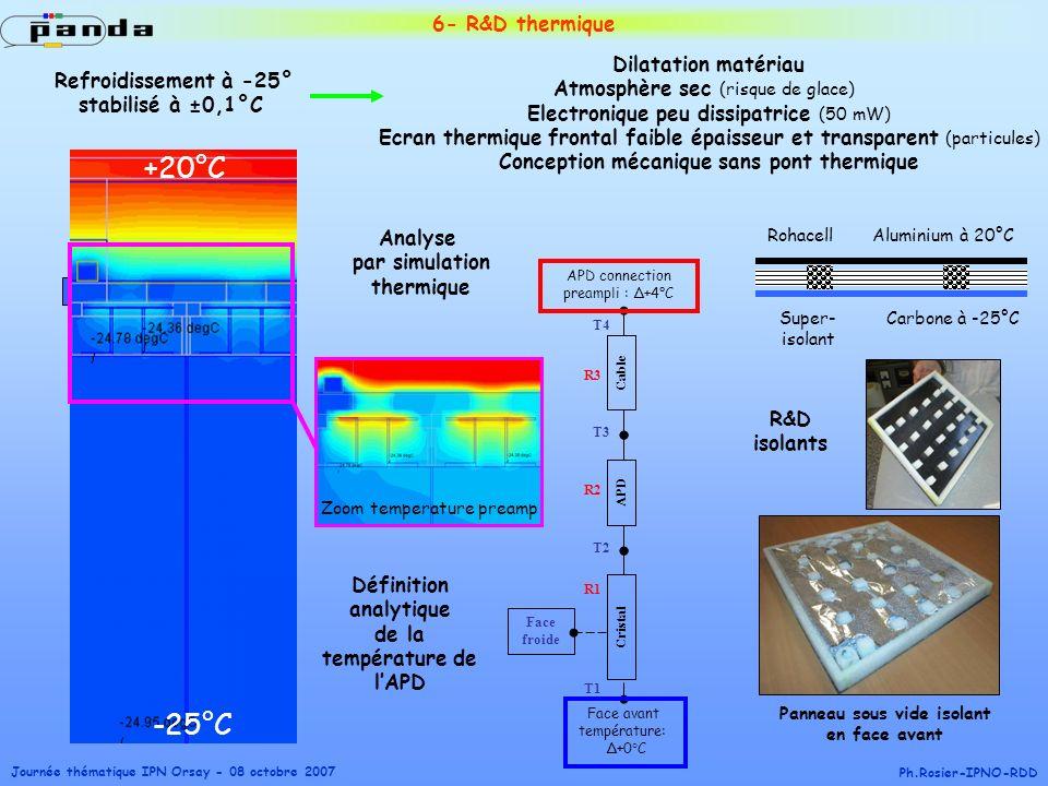 Conception mécanique sans pont thermique