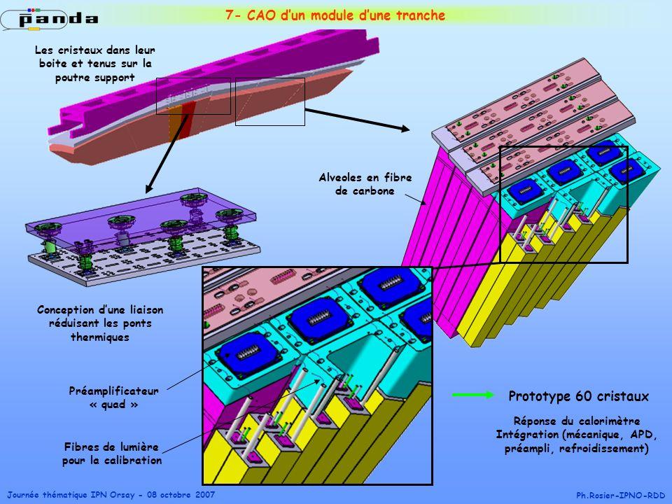 7- CAO d'un module d'une tranche