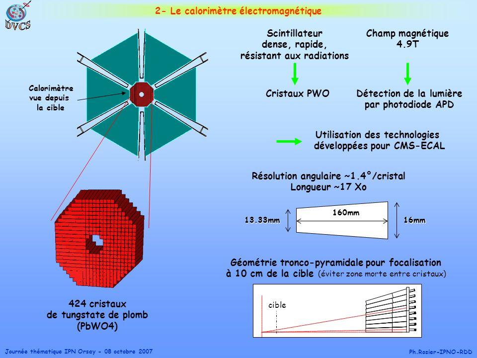 2- Le calorimètre électromagnétique