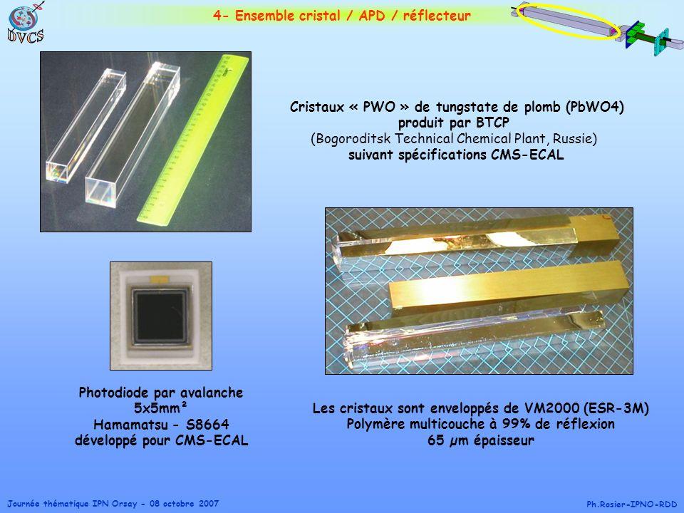 4- Ensemble cristal / APD / réflecteur