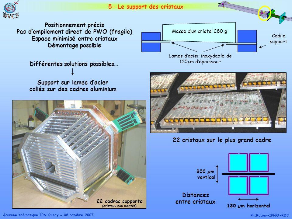 5- Le support des cristaux