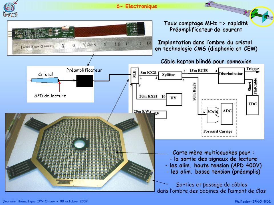 DVCS 6- Electronique Taux comptage MHz => rapidité