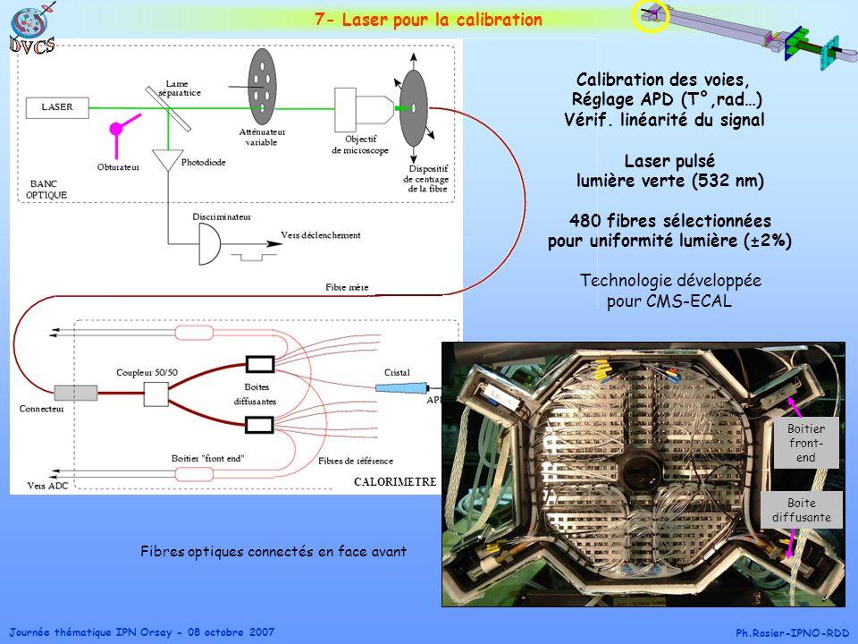 DVCS 7- Laser pour la calibration Calibration des voies,