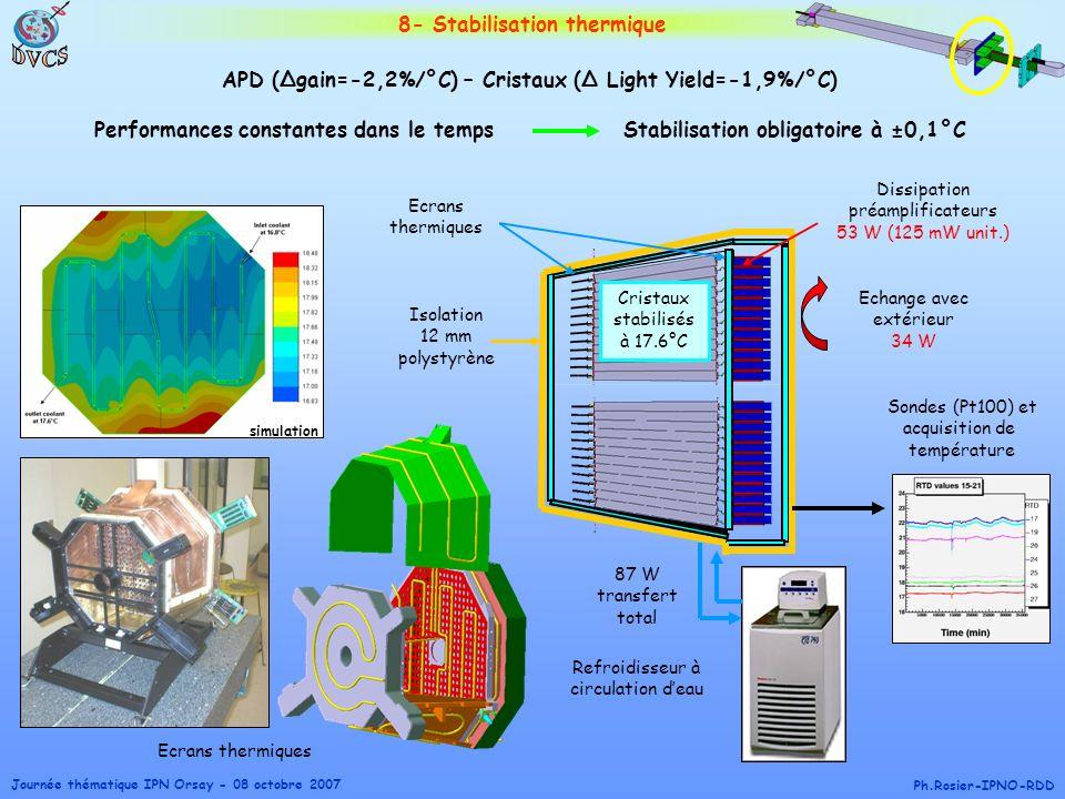 DVCS 8- Stabilisation thermique