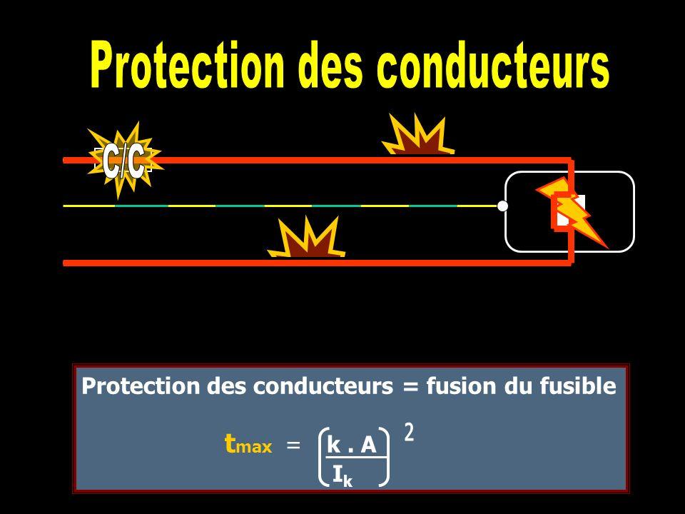 Protection des conducteurs