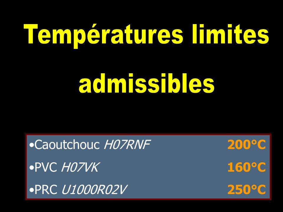 Températures limites admissibles Caoutchouc H07RNF 200°C