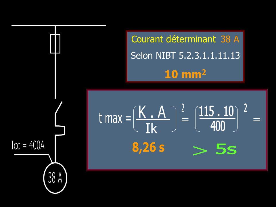 10 mm2 8,26 s Courant déterminant 38 A Selon NIBT 5.2.3.1.1.11.13