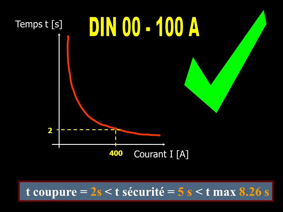 t coupure = 2s < t sécurité = 5 s < t max 8.26 s