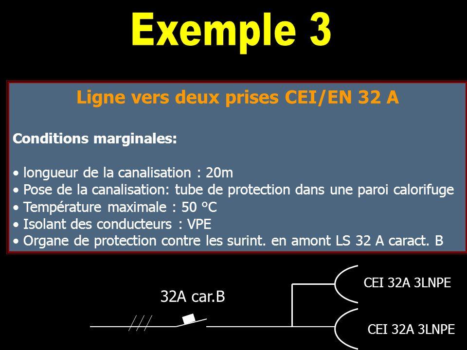 Ligne vers deux prises CEI/EN 32 A