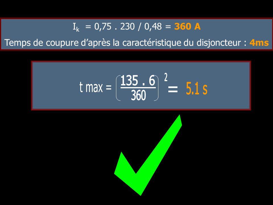 Temps de coupure d'après la caractéristique du disjoncteur : 4ms