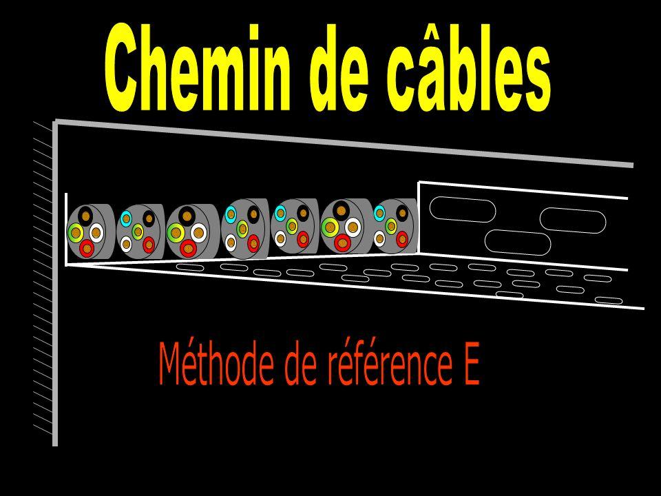 Chemin de câbles Méthode de référence E Barras Michel / AS / 5446