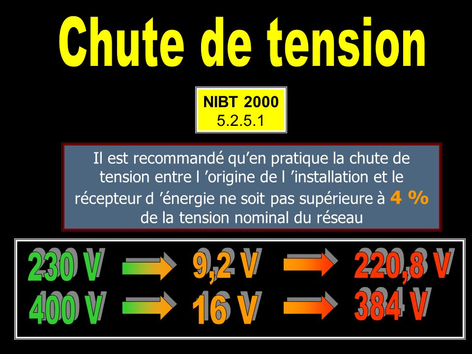 Chute de tension 230 V 9,2 V 220,8 V 384 V 400 V 16 V NIBT 2000