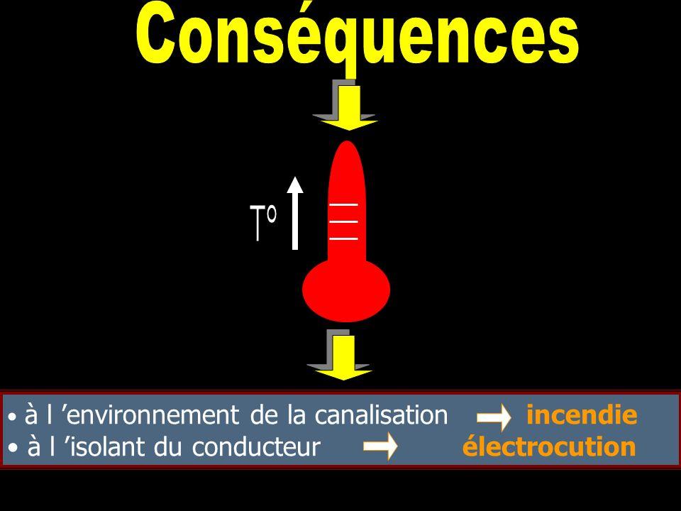 Conséquences T° à l 'isolant du conducteur électrocution