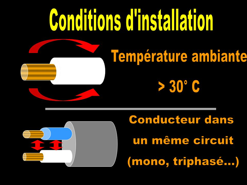 Conditions d installation