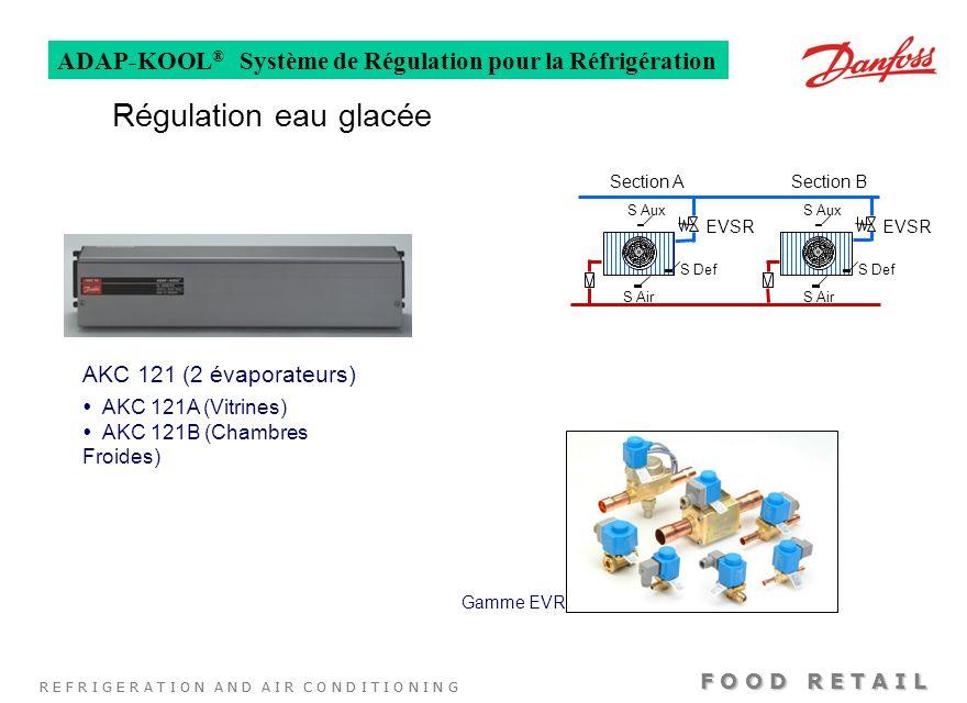 ADAP-KOOL® Système de Régulation pour la Réfrigération