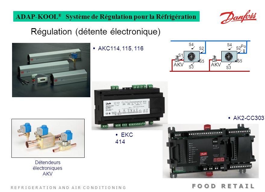 Détendeurs électroniques AKV