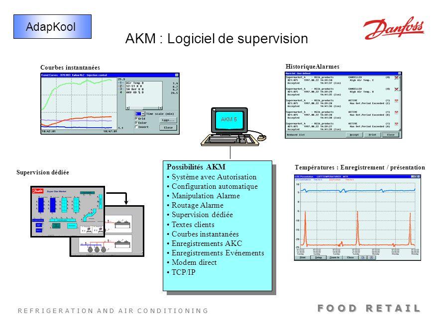 AKM : Logiciel de supervision