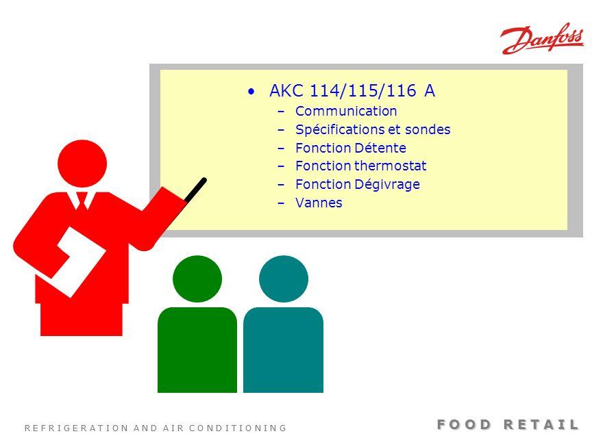 AKC 114/115/116 A Communication Spécifications et sondes