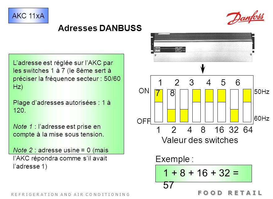 AKC 11xA Adresses DANBUSS. L'adresse est réglée sur l'AKC par les switches 1 à 7 (le 8ème sert à préciser la fréquence secteur : 50/60 Hz)