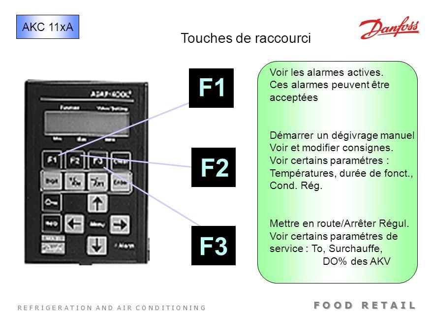 F1 F2 F3 Touches de raccourci AKC 11xA Voir les alarmes actives.