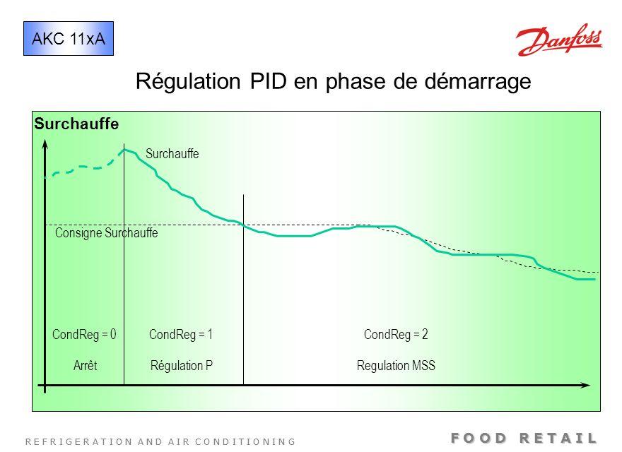 Régulation PID en phase de démarrage