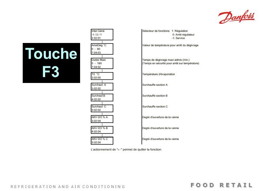 Touche F3