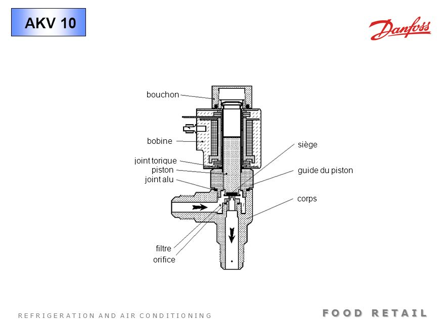 AKV 10 bouchon bobine siège joint torique piston guide du piston