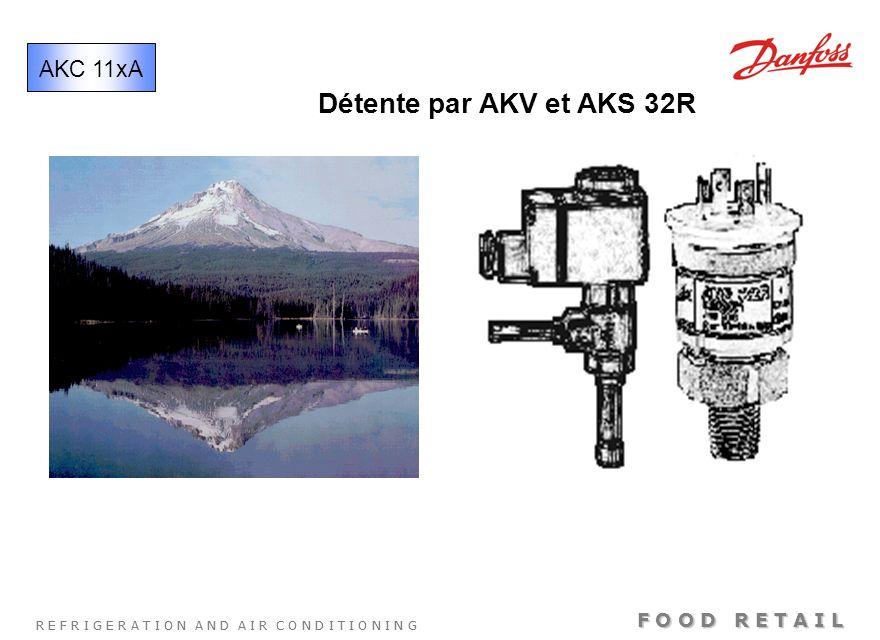 AKC 11xA Détente par AKV et AKS 32R