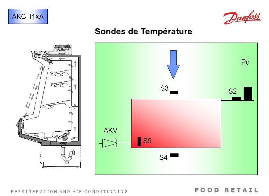 AKC 11xA Sondes de Température Po S3 S2 AKV S5 S4