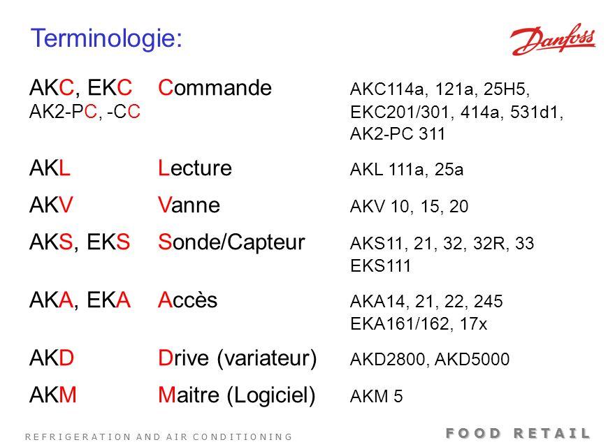 Terminologie: AKC, EKC Commande AKC114a, 121a, 25H5, AK2-PC, -CC EKC201/301, 414a, 531d1, AK2-PC 311.