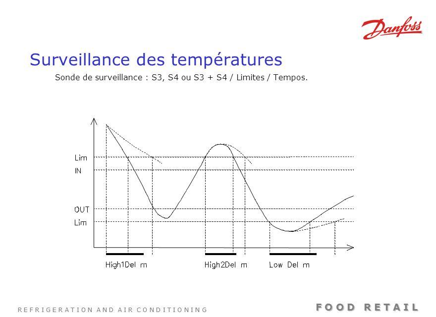 Surveillance des températures