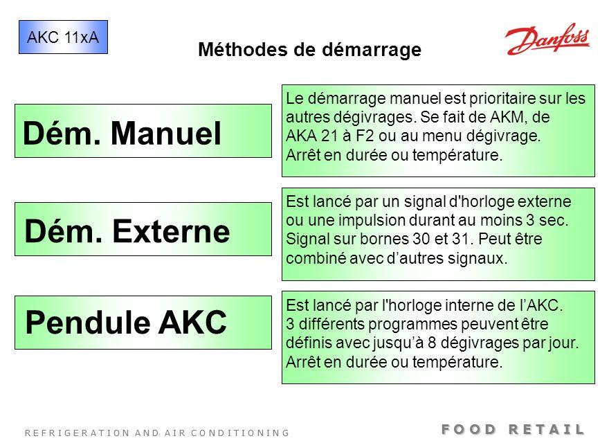 Dém. Manuel Dém. Externe Pendule AKC Méthodes de démarrage AKC 11xA