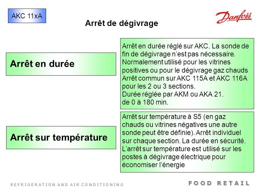 Arrêt en durée Arrêt sur température Arrêt de dégivrage AKC 11xA