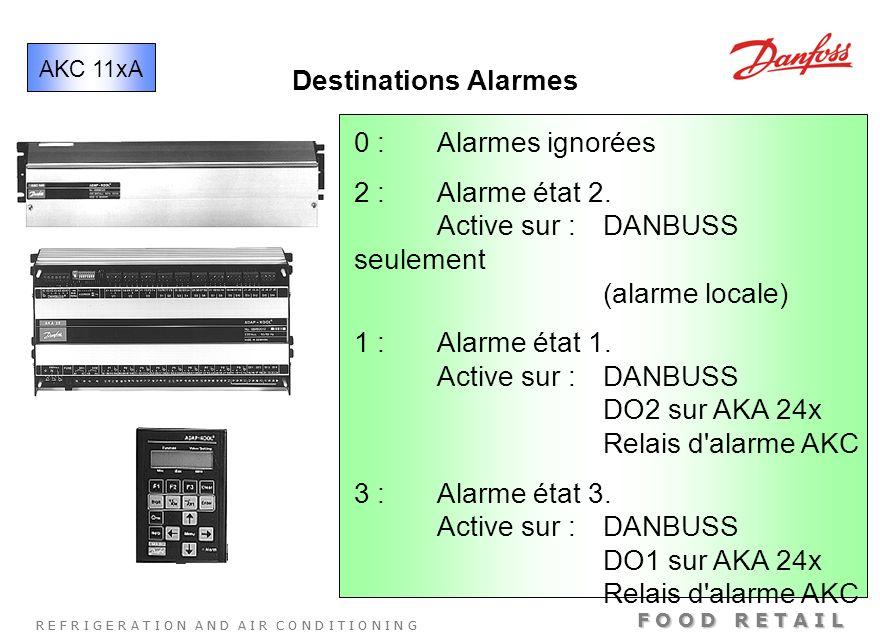 Active sur : DANBUSS seulement (alarme locale) 1 : Alarme état 1.