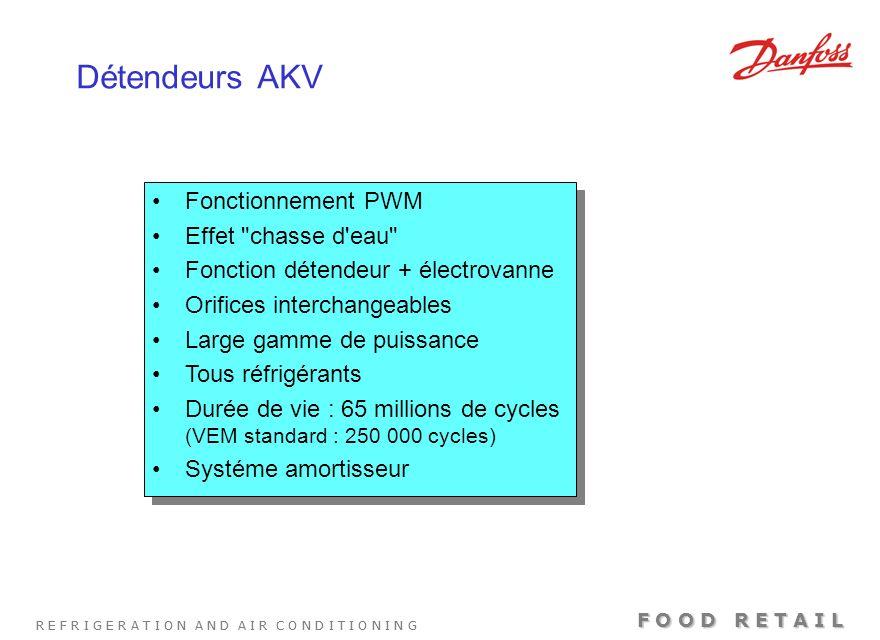 Détendeurs AKV Fonctionnement PWM Effet chasse d eau
