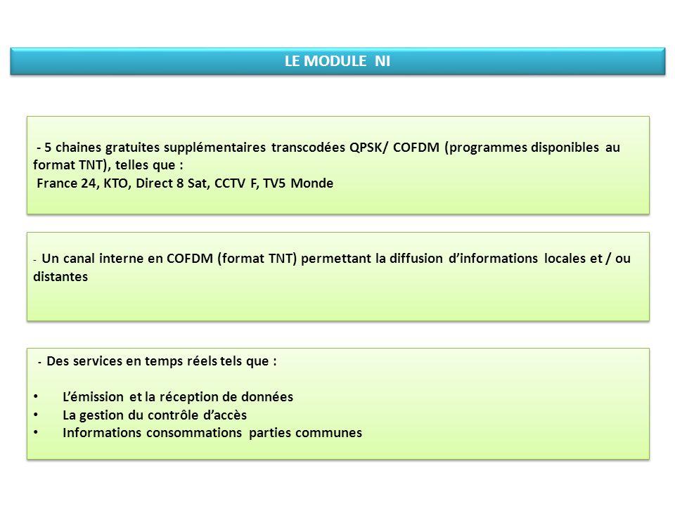 LE MODULE NI - 5 chaines gratuites supplémentaires transcodées QPSK/ COFDM (programmes disponibles au format TNT), telles que :