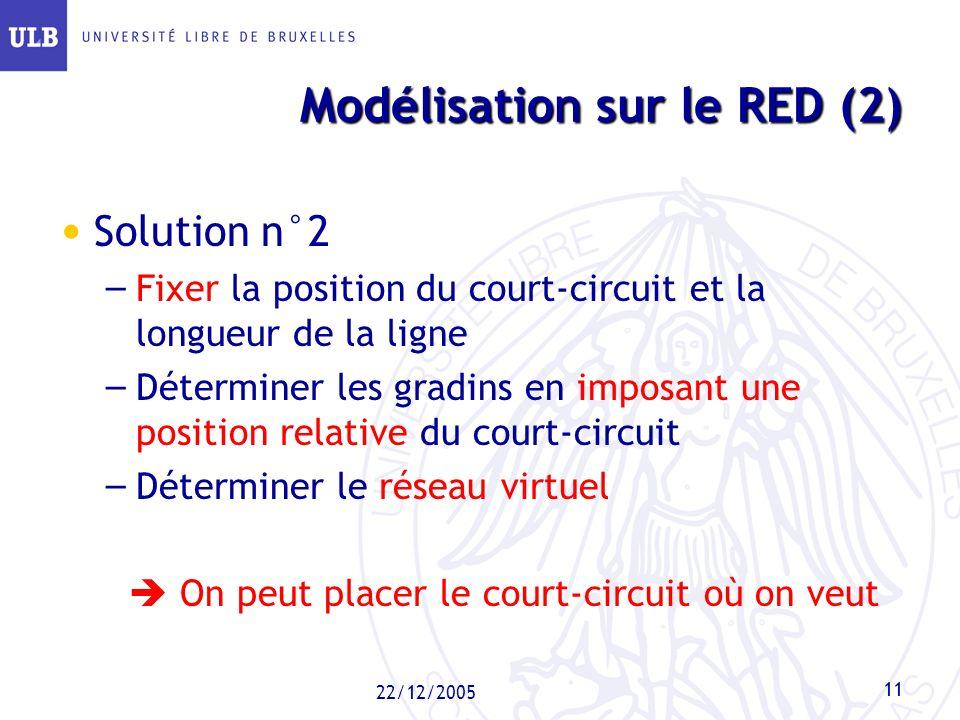 Modélisation sur le RED (2)