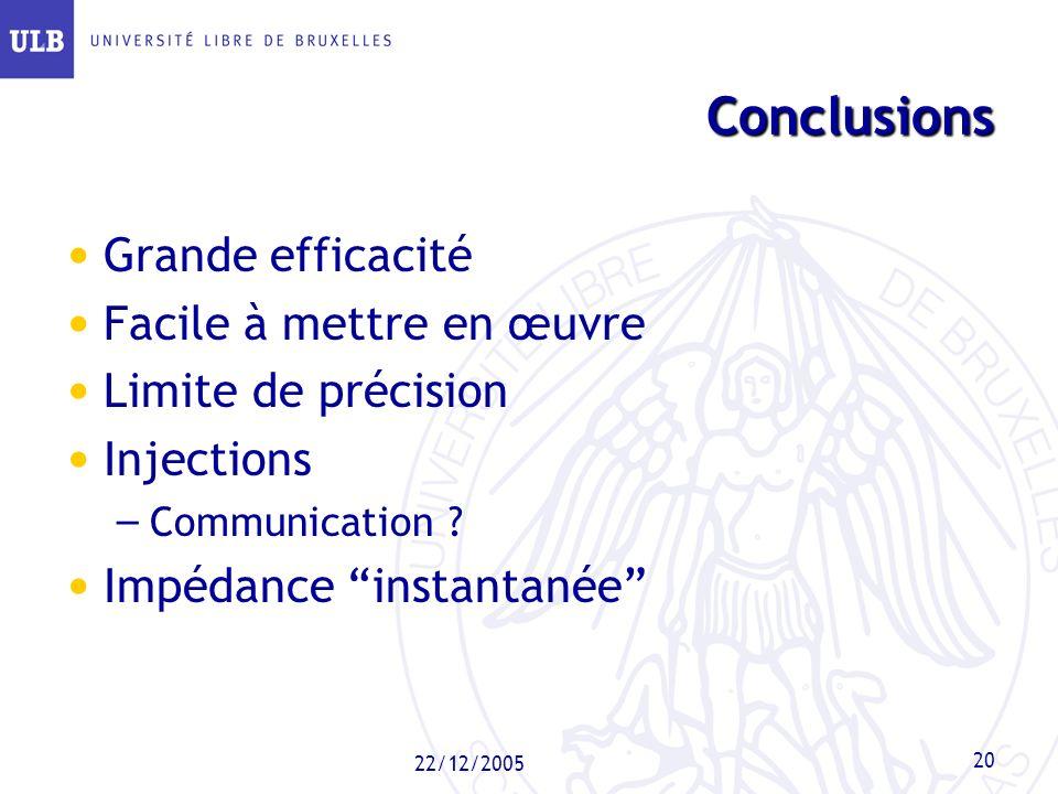Conclusions Grande efficacité Facile à mettre en œuvre