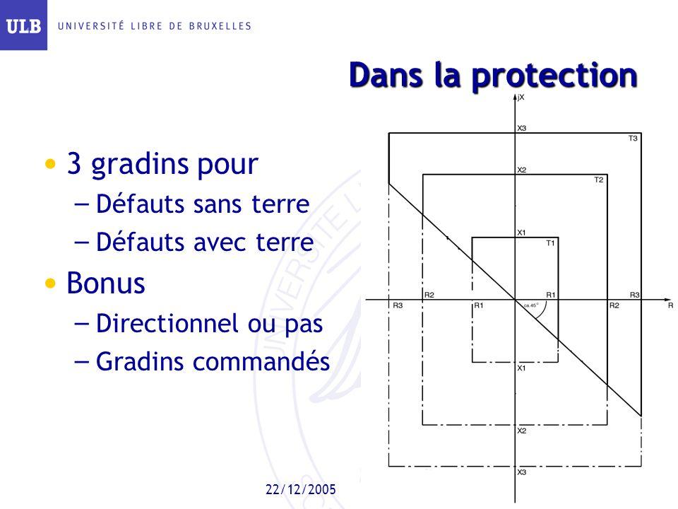 Dans la protection 3 gradins pour Bonus Défauts sans terre