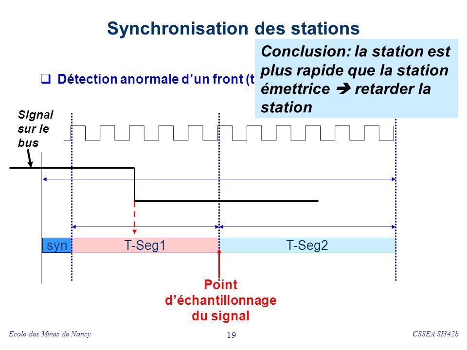 Synchronisation des stations