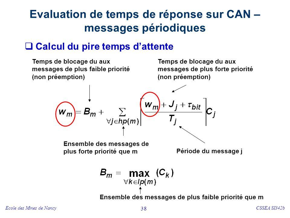 Evaluation de temps de réponse sur CAN – messages périodiques