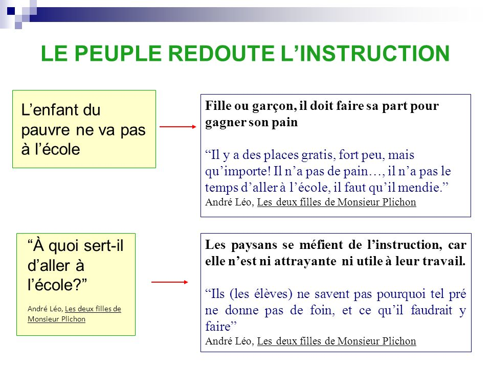 LE PEUPLE REDOUTE L'INSTRUCTION