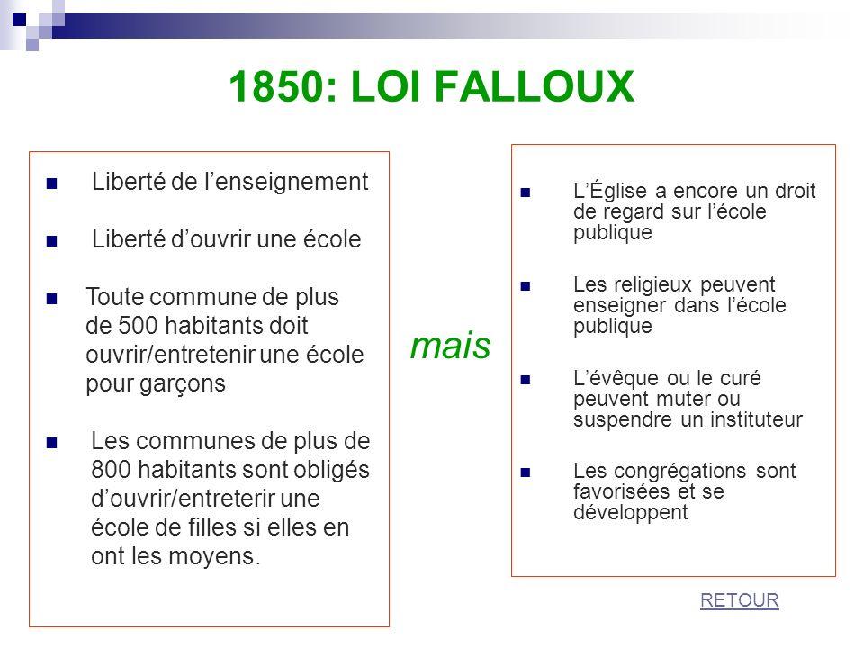mais 1850: LOI FALLOUX Liberté de l'enseignement