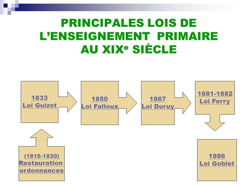 PRINCIPALES LOIS DE L'ENSEIGNEMENT PRIMAIRE AU XIXe SIÈCLE